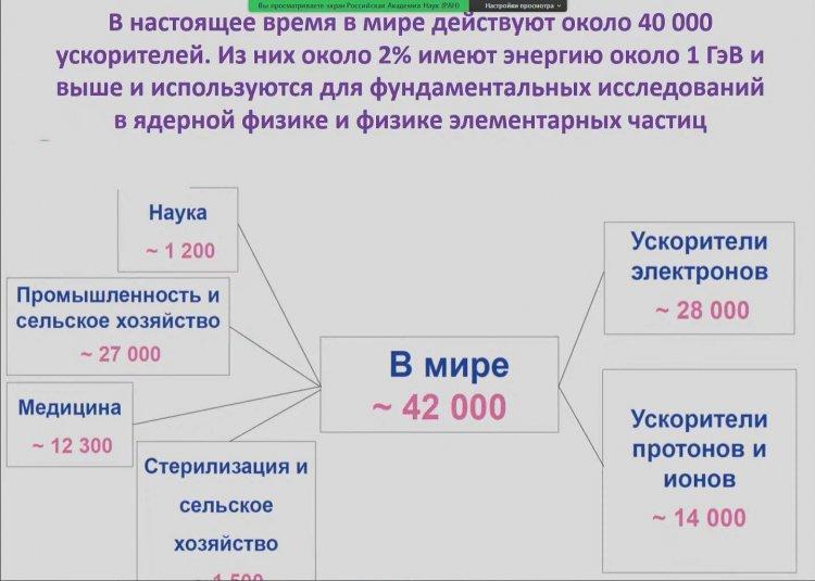 Из доклада академика РАН Бориса Шаркова