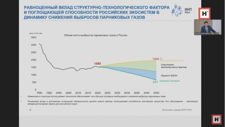 Из презентации член-корреспондента РАН Александра Александровича Широва