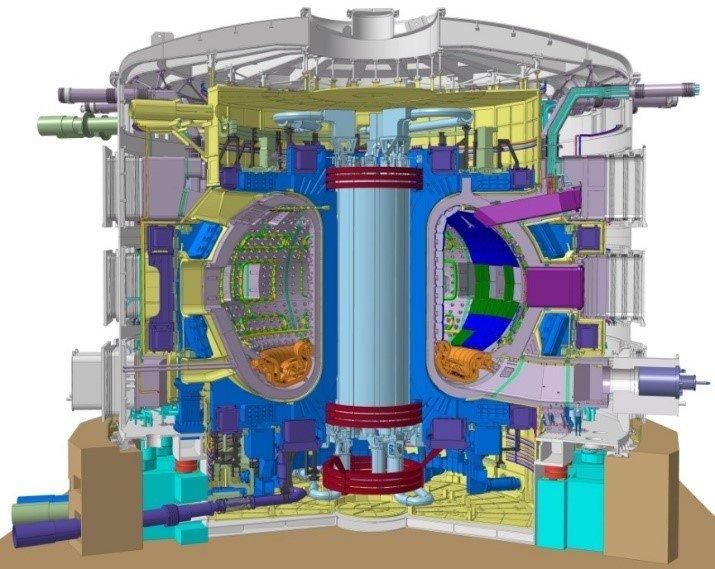 Реактор ITER, Карадаш, Франция, высота 40 м