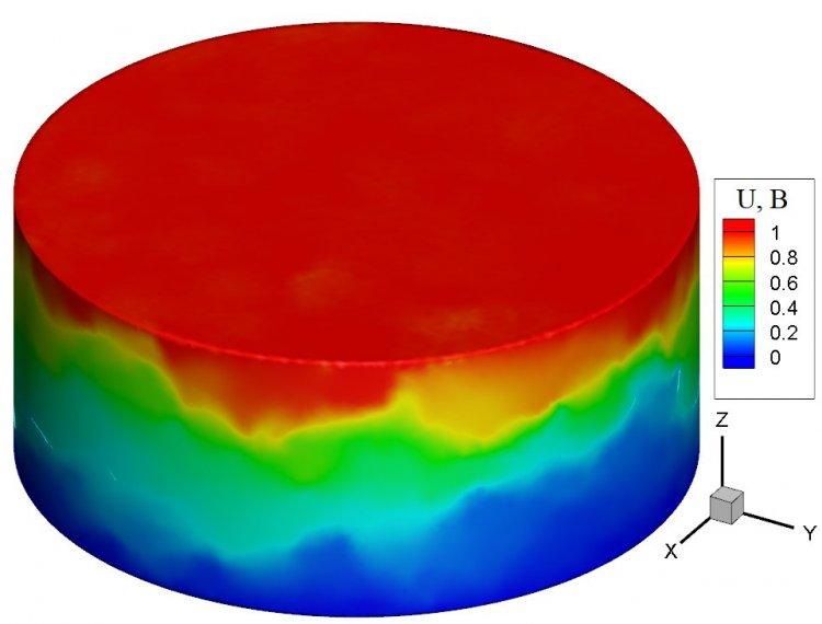 Рассчитанное распределение электростатического потенциала на восстановленном образце